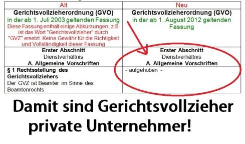 GV sind private Unternehmer